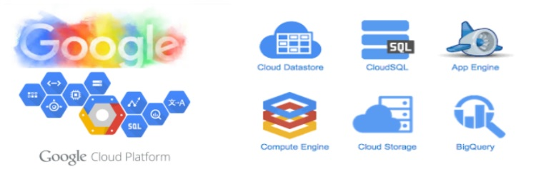 Projects DotFam NetHome. GOOGLE CLOUD PLATFORM. MINIMUM VIABLE PRODUCT